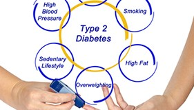 Little Known, Deadly Risk of Type 2 Diabetes Discovered