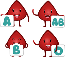 Men: Your ED Is Caused by Your Blood Type